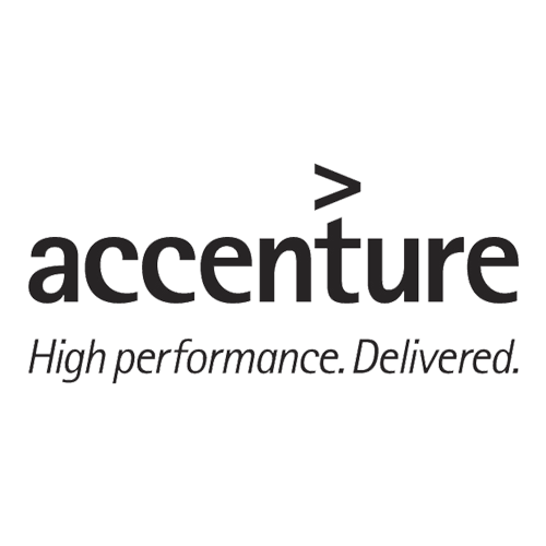 accenture High performance. Delivered.